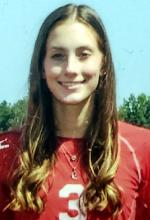 Kaitlyn Minarik